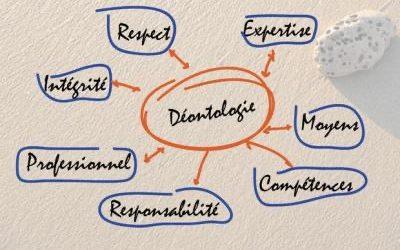 Code de déontologie des psychologues : Où en est-on ?